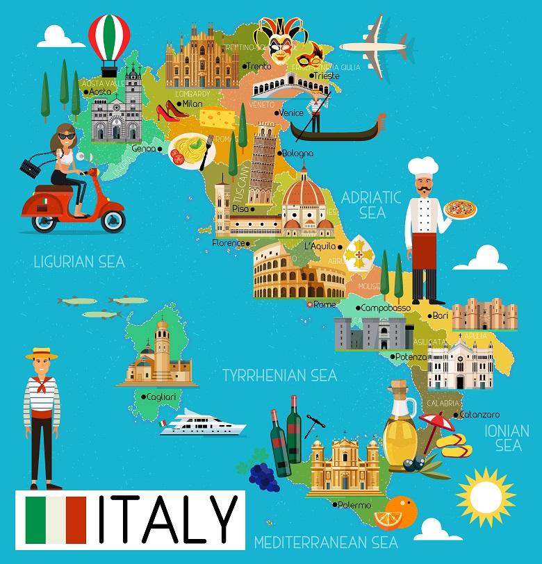イタリアは南北に細長い